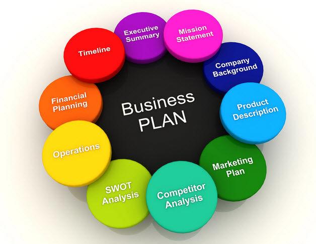 kinh doanh, khởi nghiệp kinh doanh, công việc kinh doanh