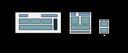 Xu hướng website Google khuyên dùng - Responsive Web Design (RWD)